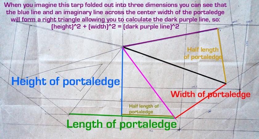 Portaledge Diagram Words jpg