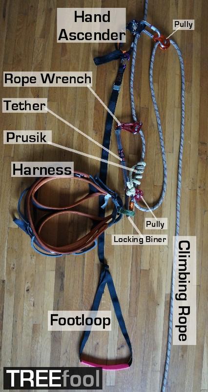 Rope Wrench YoYo jpg